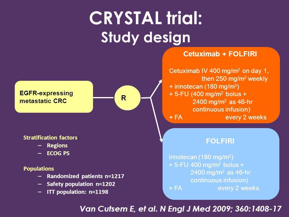 CRYSTAL trial: Study design Stratification factors: – Regions – ECOG PS Populations – Randomized patients n=1217 – Safety population n=1202 – ITT popu