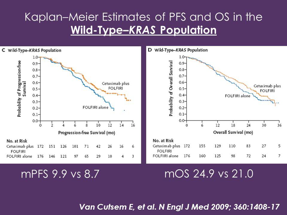 Kaplan–Meier Estimates of PFS and OS in the Wild-Type– KRAS Population mPFS 9.9 vs 8.7 Van Cutsem E, et al. N Engl J Med 2009; 360:1408-17 mOS 24.9 vs