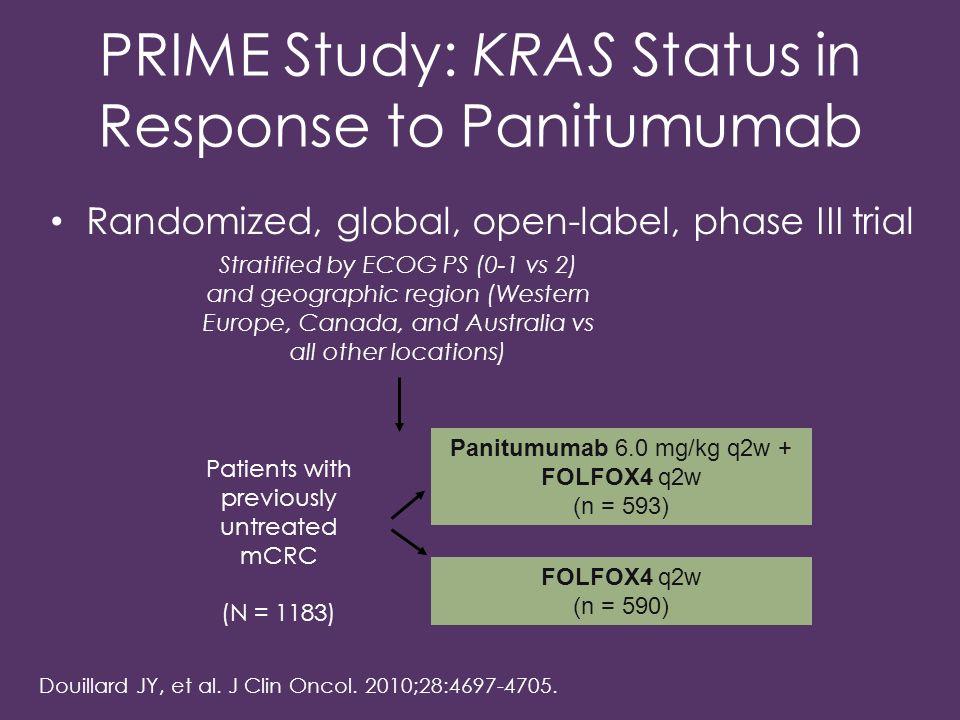 PRIME Study: KRAS Status in Response to Panitumumab Randomized, global, open-label, phase III trial Douillard JY, et al. J Clin Oncol. 2010;28:4697-47