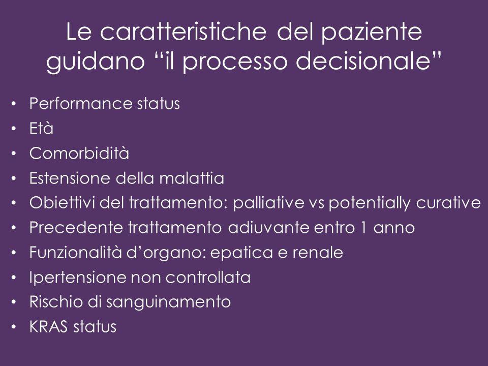 Le caratteristiche del paziente guidano il processo decisionale Performance status Età Comorbidità Estensione della malattia Obiettivi del trattamento