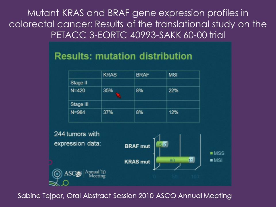 Mutant KRAS and BRAF gene expression profiles in colorectal cancer: Results of the translational study on the PETACC 3-EORTC 40993-SAKK 60-00 trial Sa