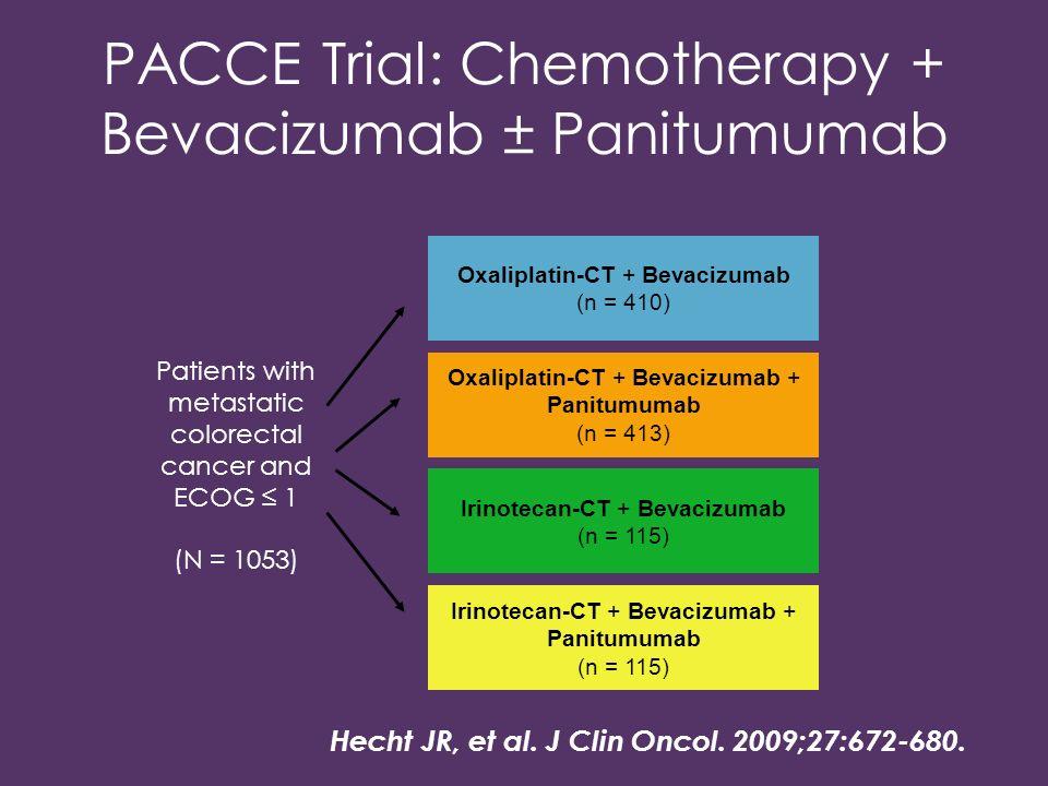 Patients with metastatic colorectal cancer and ECOG 1 (N = 1053) Oxaliplatin-CT + Bevacizumab + Panitumumab (n = 413) Oxaliplatin-CT + Bevacizumab (n
