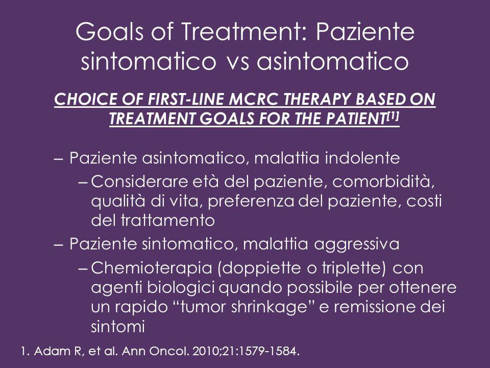Goals of Treatment: Paziente sintomatico vs asintomatico CHOICE OF FIRST-LINE MCRC THERAPY BASED ON TREATMENT GOALS FOR THE PATIENT [1] – Paziente asintomatico, malattia indolente – Considerare età del paziente, comorbidità, qualità di vita, preferenza del paziente, costi del trattamento – Paziente sintomatico, malattia aggressiva – Chemioterapia (doppiette o triplette) con agenti biologici quando possibile per ottenere un rapido tumor shrinkage e remissione dei sintomi 1.