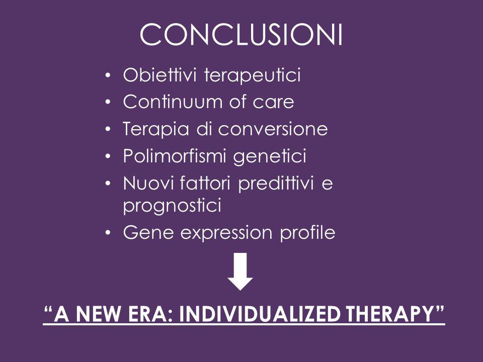 CONCLUSIONI Obiettivi terapeutici Continuum of care Terapia di conversione Polimorfismi genetici Nuovi fattori predittivi e prognostici Gene expression profile A NEW ERA: INDIVIDUALIZED THERAPY