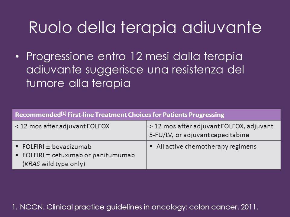 Ruolo della terapia adiuvante Progressione entro 12 mesi dalla terapia adiuvante suggerisce una resistenza del tumore alla terapia 1. NCCN. Clinical p
