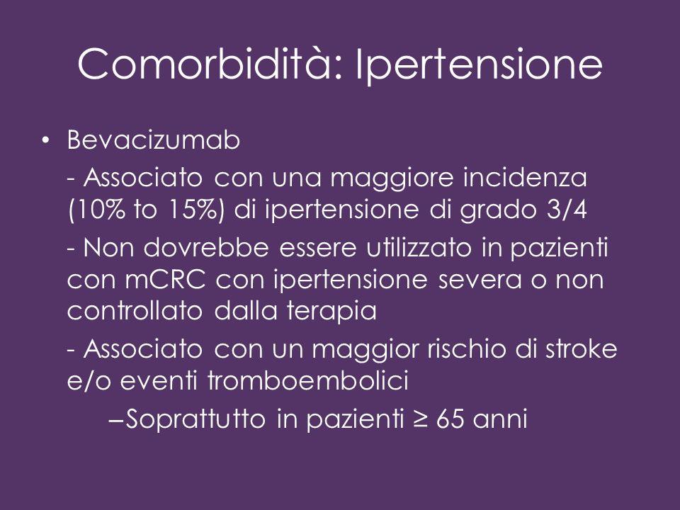 Comorbidità: Ipertensione Bevacizumab - Associato con una maggiore incidenza (10% to 15%) di ipertensione di grado 3/4 - Non dovrebbe essere utilizzato in pazienti con mCRC con ipertensione severa o non controllato dalla terapia - Associato con un maggior rischio di stroke e/o eventi tromboembolici – Soprattutto in pazienti 65 anni