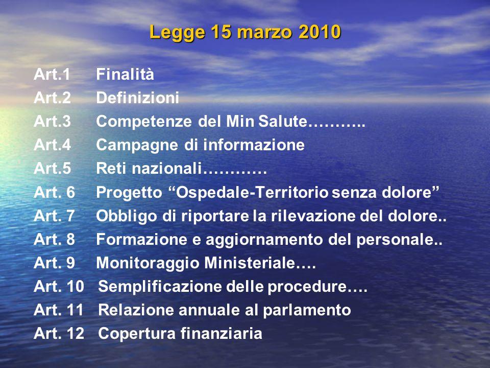 Legge 15 marzo 2010 Art.1 Finalità Art.2 Definizioni Art.3 Competenze del Min Salute……….. Art.4 Campagne di informazione Art.5 Reti nazionali………… Art.