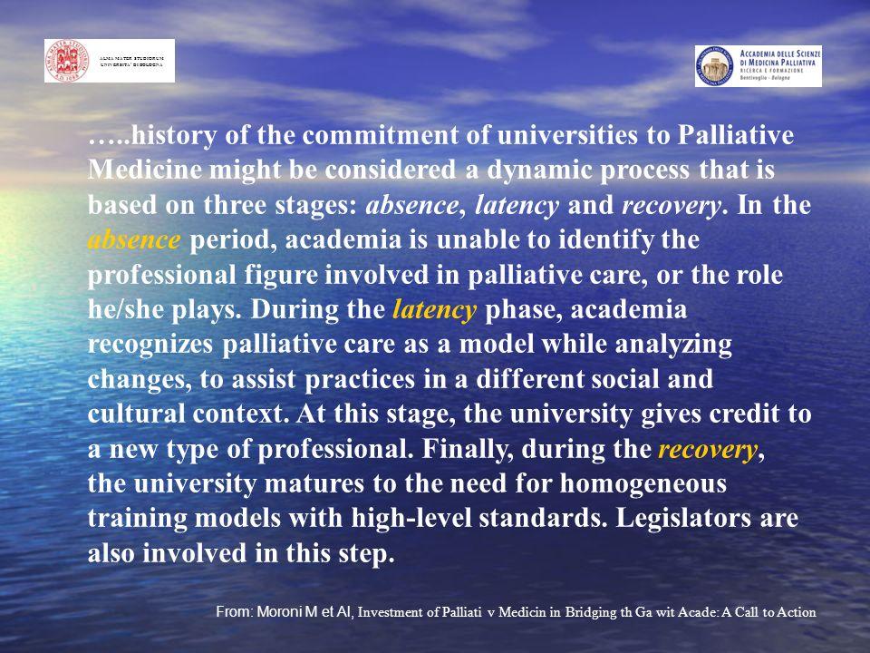 ALMA MATER STUDIORUM UNIVERSITA DI BOLOGNA …..history of the commitment of universities to Palliative Medicine might be considered a dynamic process t
