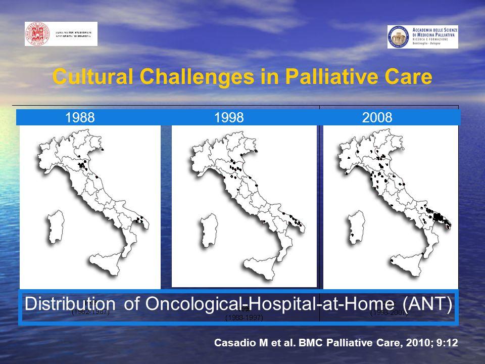 Cultural Challenges in Palliative Care ALMA MATER STUDIORUM UNIVERSITA DI BOLOGNA 1988 1998 2008 Distribution of Oncological-Hospital-at-Home (ANT) Ca