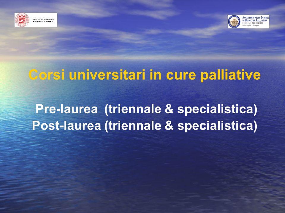 Corsi universitari in cure palliative Pre-laurea (triennale & specialistica) Post-laurea (triennale & specialistica) ALMA MATER STUDIORUM UNIVERSITA D