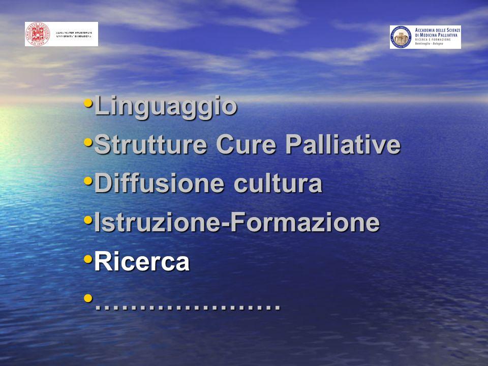 ALMA MATER STUDIORUM UNIVERSITA DI BOLOGNA Linguaggio Linguaggio Strutture Cure Palliative Strutture Cure Palliative Diffusione cultura Diffusione cul