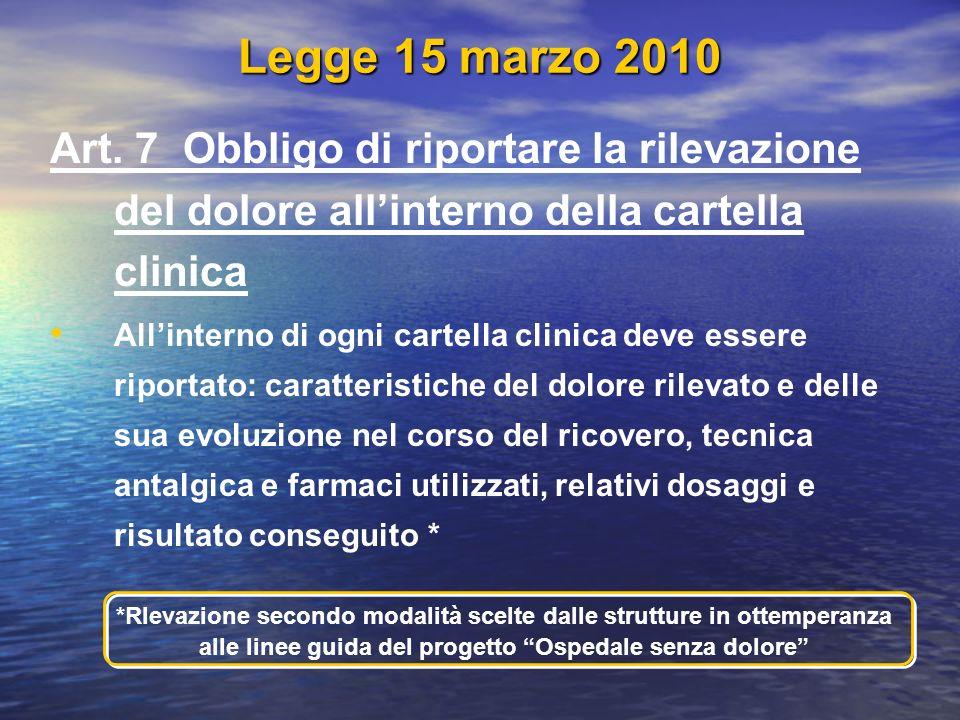 Legge 15 marzo 2010 Art. 7 Obbligo di riportare la rilevazione del dolore allinterno della cartella clinica Allinterno di ogni cartella clinica deve e