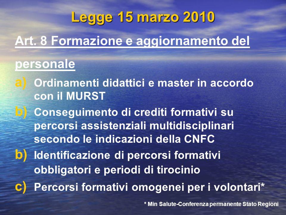 Legge 15 marzo 2010 Art. 8 Formazione e aggiornamento del personale a) a) Ordinamenti didattici e master in accordo con il MURST b) b) Conseguimento d
