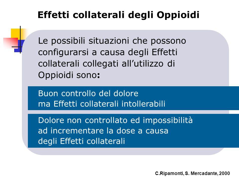 Effetti collaterali degli Oppioidi C.Ripamonti, S. Mercadante, 2000 Le possibili situazioni che possono configurarsi a causa degli Effetti collaterali