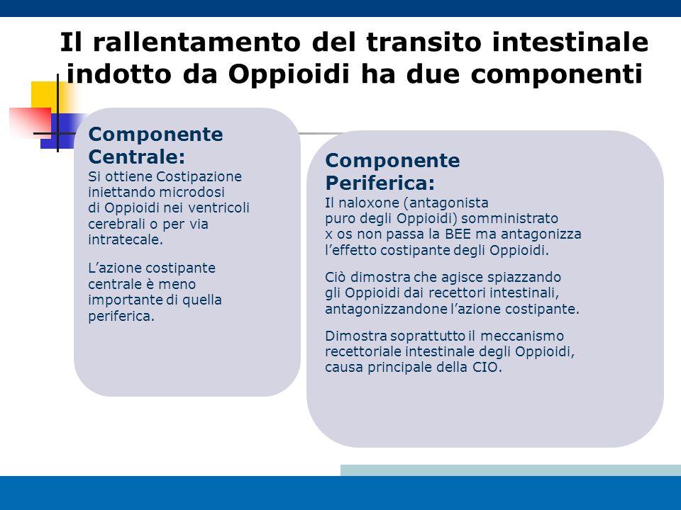 Il rallentamento del transito intestinale indotto da Oppioidi ha due componenti Componente Periferica: Il naloxone (antagonista puro degli Oppioidi) s