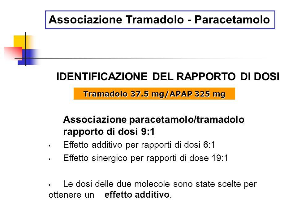 McClellan K e Scott LJ, 2003 IDENTIFICAZIONE DEL RAPPORTO DI DOSI Associazione paracetamolo/tramadolo rapporto di dosi 9:1 Effetto additivo per rappor