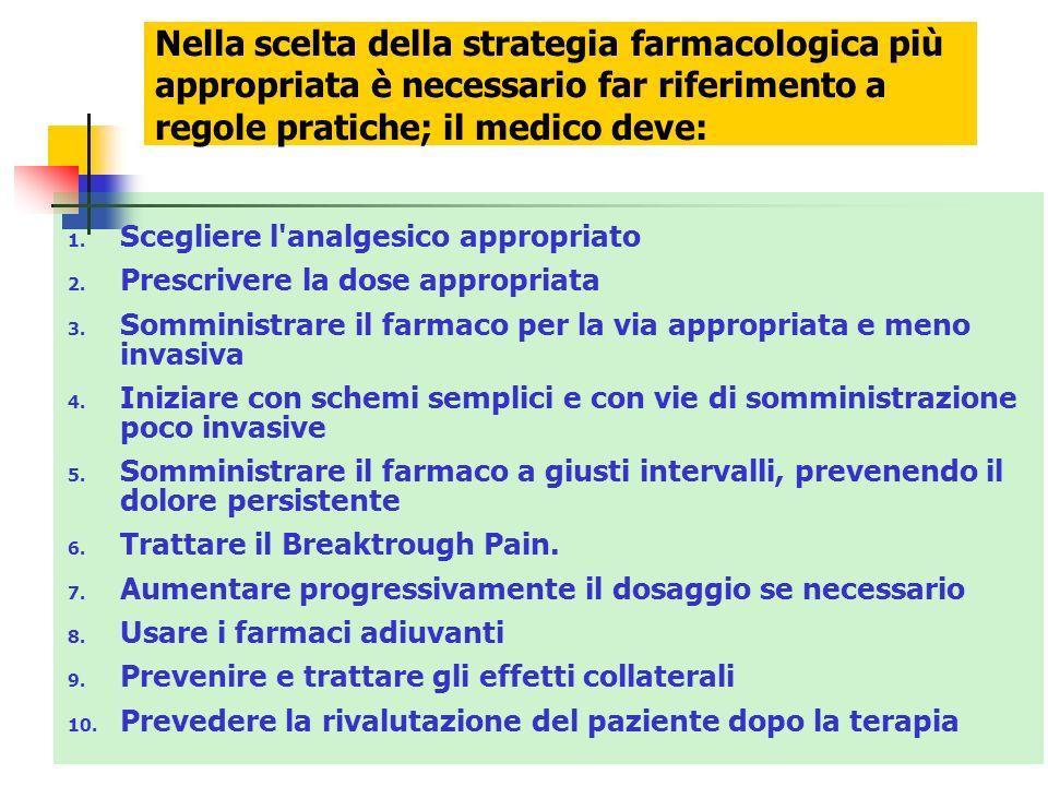 Nella scelta della strategia farmacologica più appropriata è necessario far riferimento a regole pratiche; il medico deve: 1. Scegliere l'analgesico a