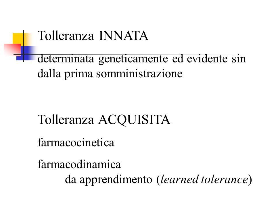 Tolleranza INNATA determinata geneticamente ed evidente sin dalla prima somministrazione Tolleranza ACQUISITA farmacocinetica farmacodinamica da appre