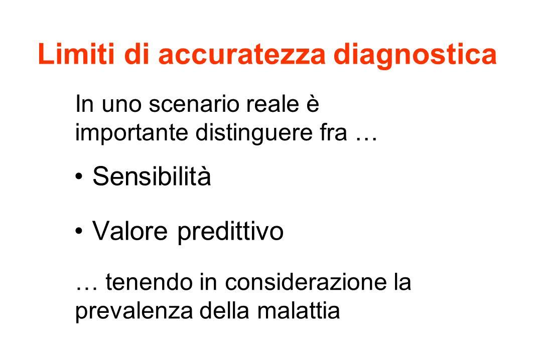 Limiti di accuratezza diagnostica Sensibilità Valore predittivo In uno scenario reale è importante distinguere fra … … tenendo in considerazione la pr