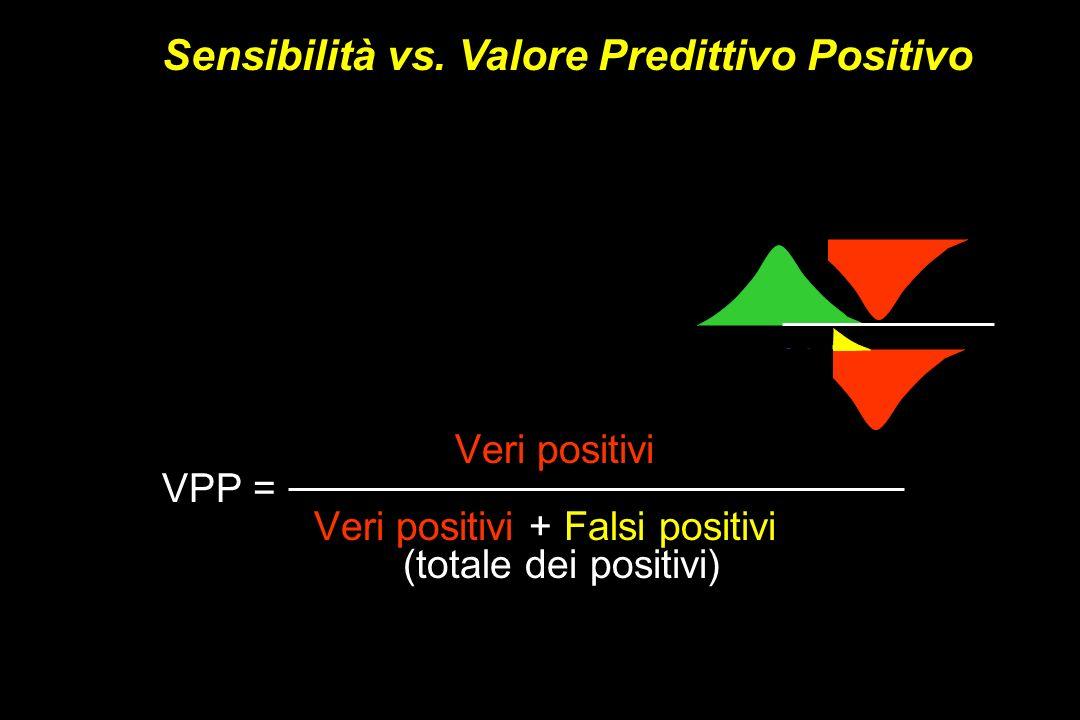 Veri positivi VPP = Veri positivi + Falsi positivi (totale dei positivi) Veri positivi VPP = Veri positivi + Falsi positivi (totale dei positivi) Sens