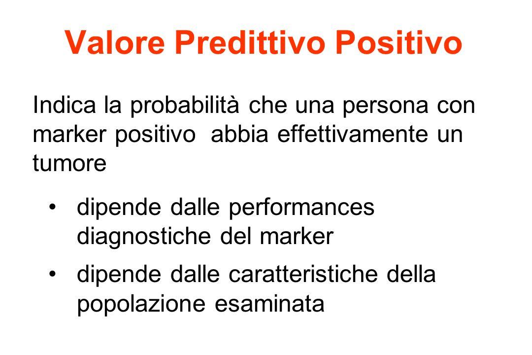 Valore Predittivo Positivo Indica la probabilità che una persona con marker positivo abbia effettivamente un tumore dipende dalle performances diagnos