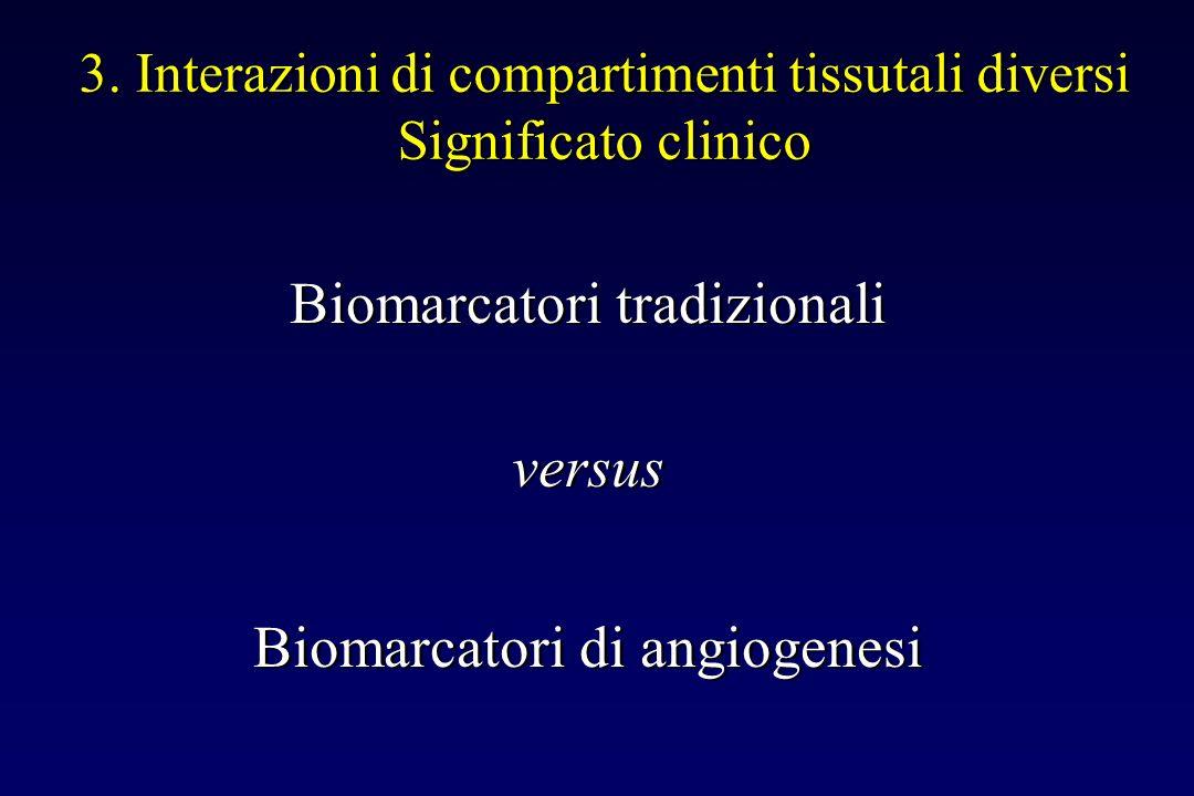3. Interazioni di compartimenti tissutali diversi Significato clinico Biomarcatori tradizionali versus Biomarcatori di angiogenesi Biomarcatori tradiz