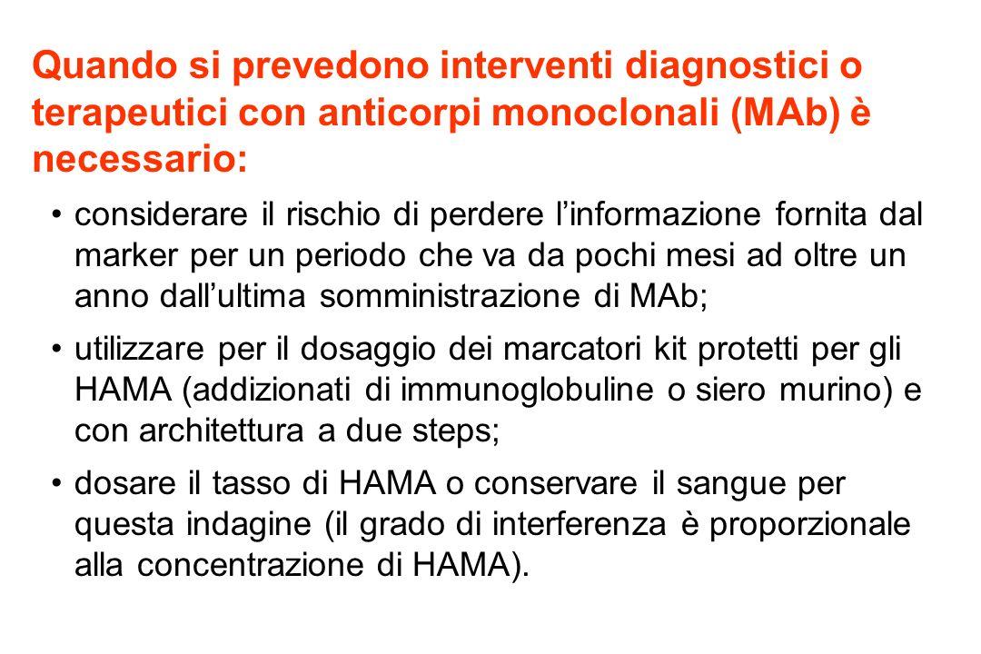 Quando si prevedono interventi diagnostici o terapeutici con anticorpi monoclonali (MAb) è necessario: considerare il rischio di perdere linformazione