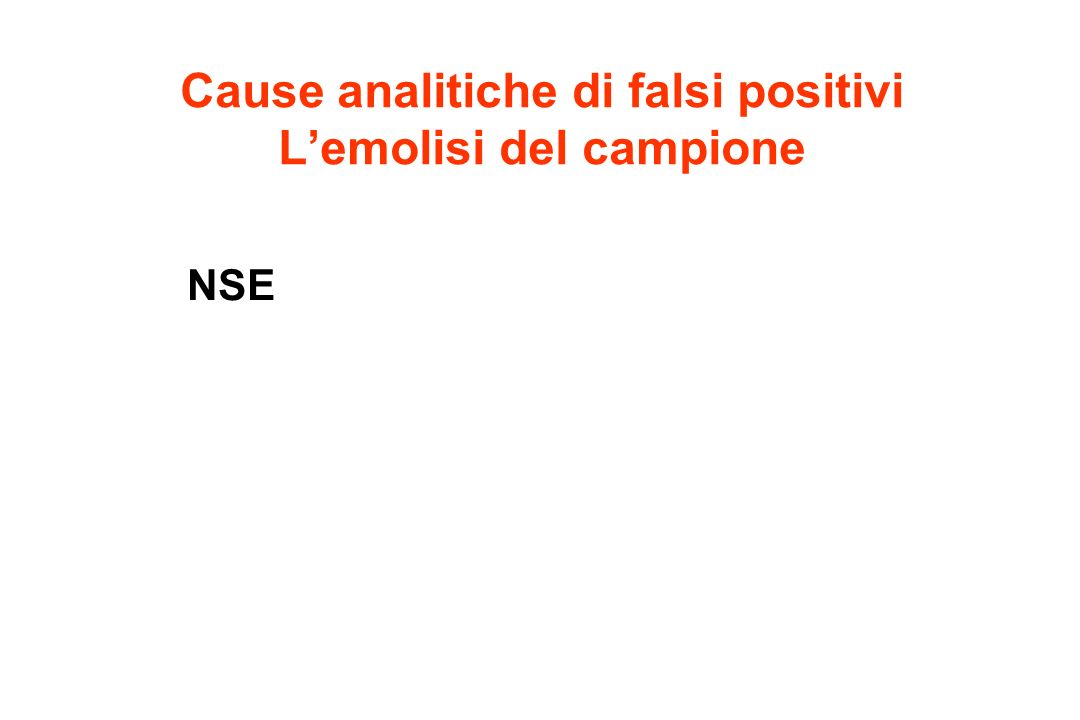 Cause analitiche di falsi positivi Lemolisi del campione NSE