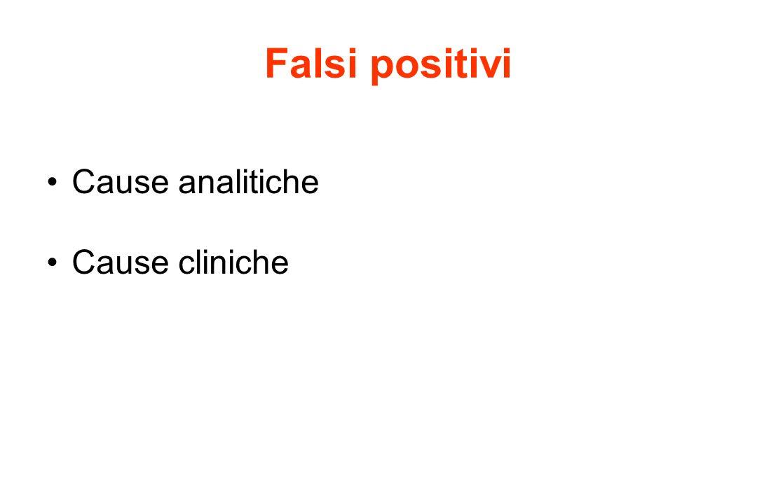 Falsi positivi Cause analitiche Cause cliniche