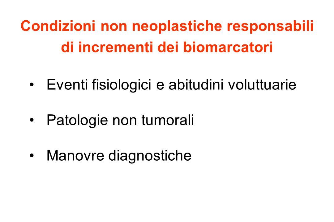 Condizioni non neoplastiche responsabili di incrementi dei biomarcatori Eventi fisiologici e abitudini voluttuarie Patologie non tumorali Manovre diag