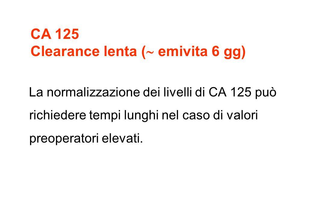 La normalizzazione dei livelli di CA 125 può richiedere tempi lunghi nel caso di valori preoperatori elevati. CA 125 Clearance lenta ( emivita 6 gg)