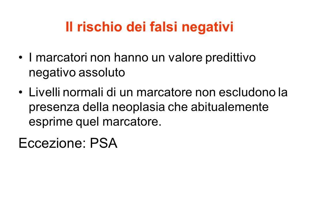 Il rischio dei falsi negativi I marcatori non hanno un valore predittivo negativo assoluto Livelli normali di un marcatore non escludono la presenza d
