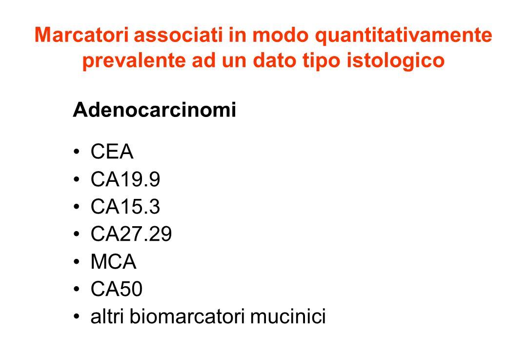 Marcatori associati in modo quantitativamente prevalente ad un dato tipo istologico Adenocarcinomi CEA CA19.9 CA15.3 CA27.29 MCA CA50 altri biomarcato