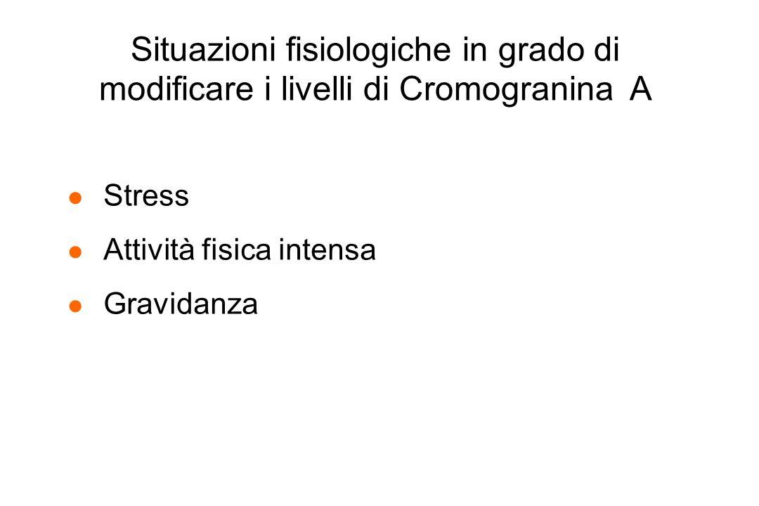 Situazioni fisiologiche in grado di modificare i livelli di Cromogranina A l Stress l Attività fisica intensa l Gravidanza