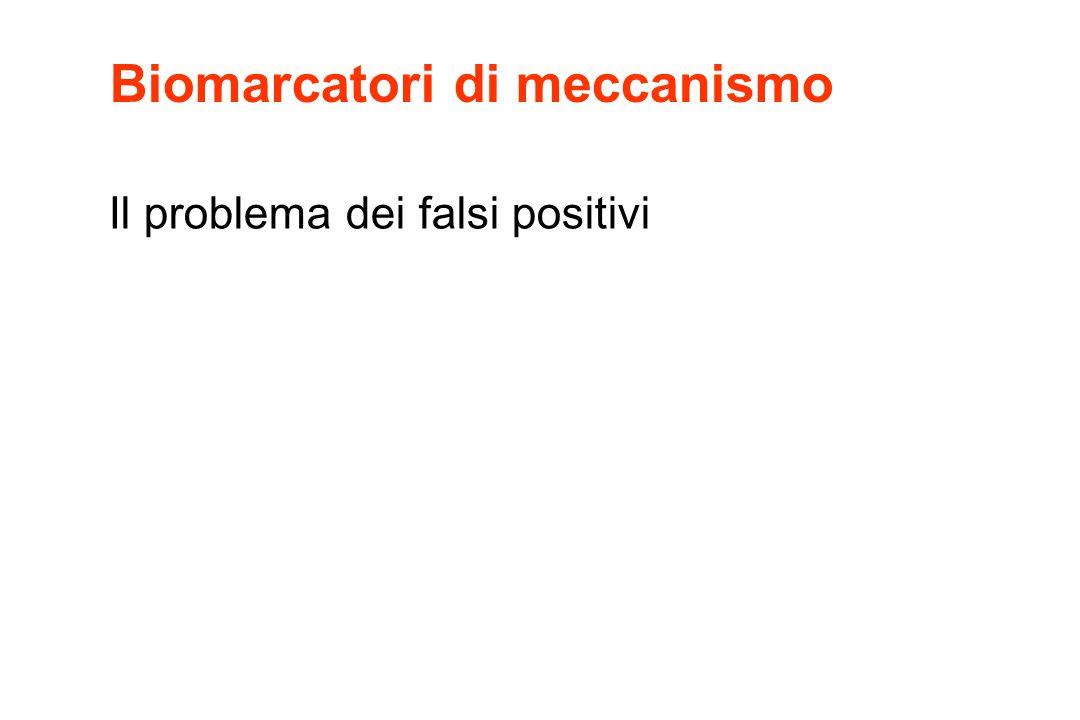 Biomarcatori di meccanismo Il problema dei falsi positivi