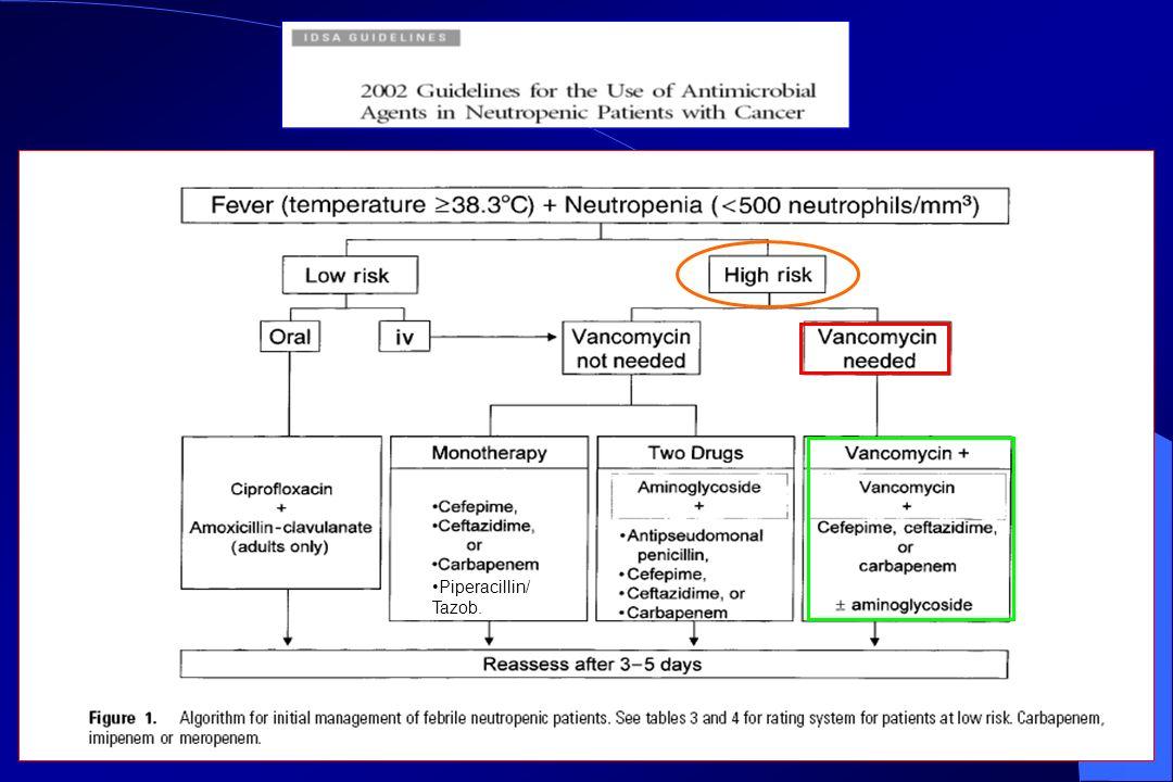 Piperacillin/ Tazob.