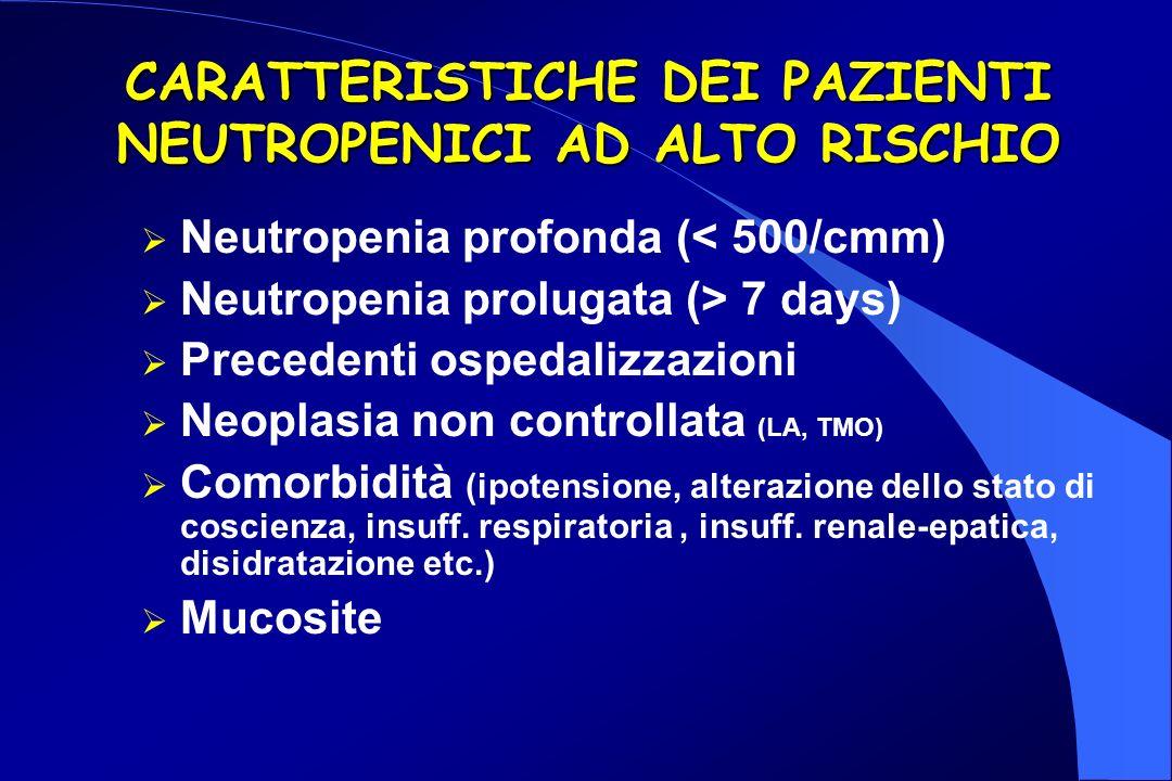 CARATTERISTICHE DEI PAZIENTI NEUTROPENICI AD ALTO RISCHIO Neutropenia profonda (< 500/cmm) Neutropenia prolugata (> 7 days) Precedenti ospedalizzazioni Neoplasia non controllata (LA, TMO) Comorbidità (ipotensione, alterazione dello stato di coscienza, insuff.
