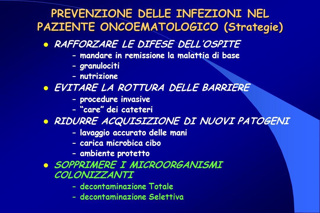PREVENZIONE DELLE INFEZIONI NEL PAZIENTE ONCOEMATOLOGICO (Strategie) l RAFFORZARE LE DIFESE DELLOSPITE - mandare in remissione la malattia di base - granulociti - nutrizione l EVITARE LA ROTTURA DELLE BARRIERE - procedure invasive - care dei cateteri l RIDURRE ACQUISIZIONE DI NUOVI PATOGENI - lavaggio accurato delle mani - carica microbica cibo - ambiente protetto l SOPPRIMERE I MICROORGANISMI COLONIZZANTI - decontaminazione Totale - decontaminazione Selettiva