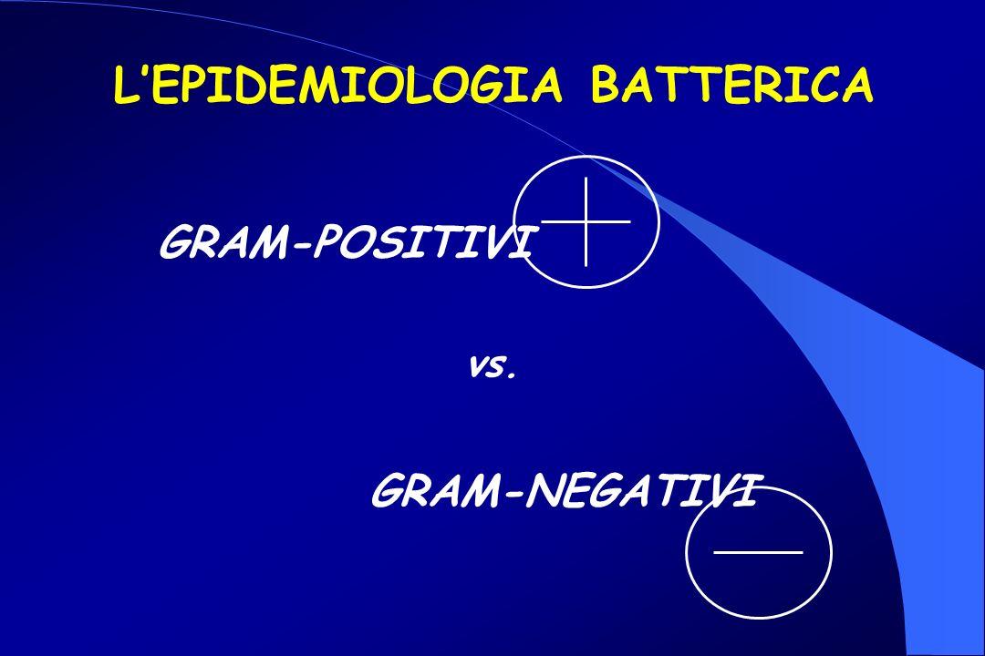 GRAM-POSITIVI LEPIDEMIOLOGIA BATTERICA GRAM-NEGATIVI vs.