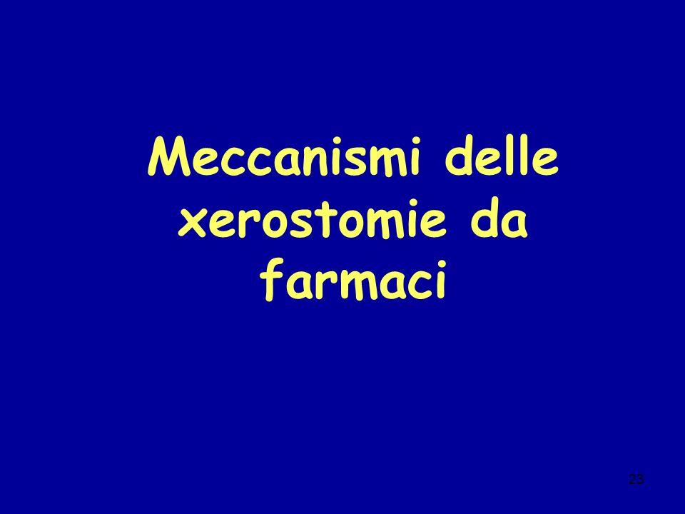 23 Meccanismi delle xerostomie da farmaci