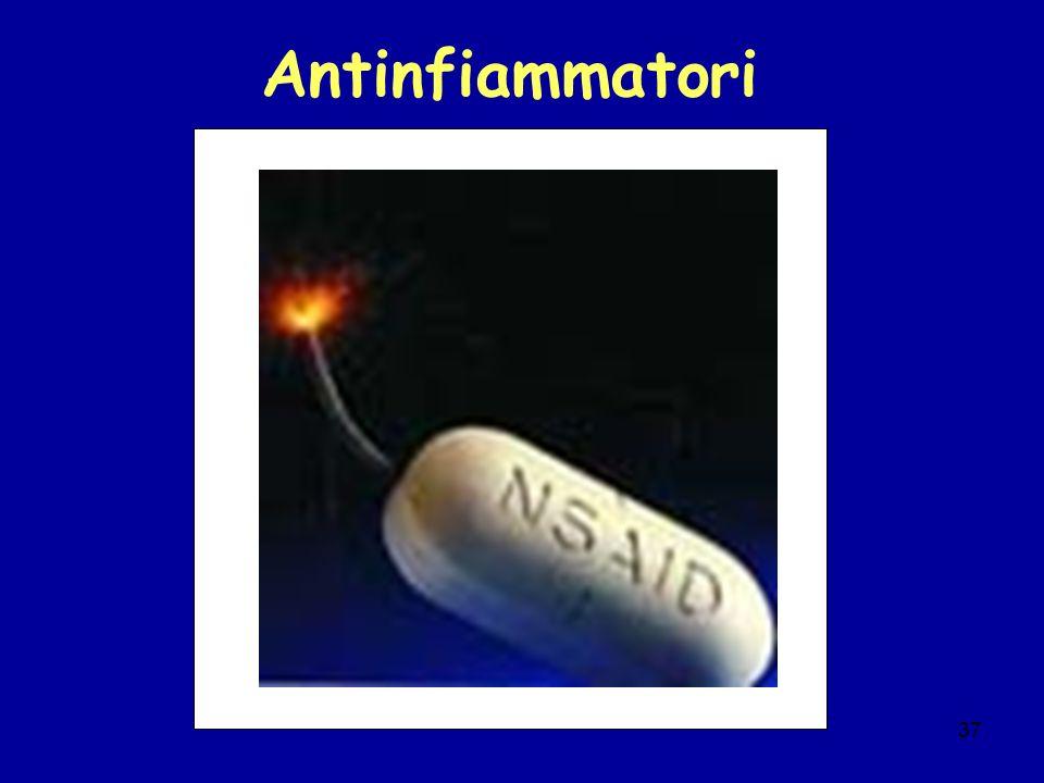 37 Antinfiammatori