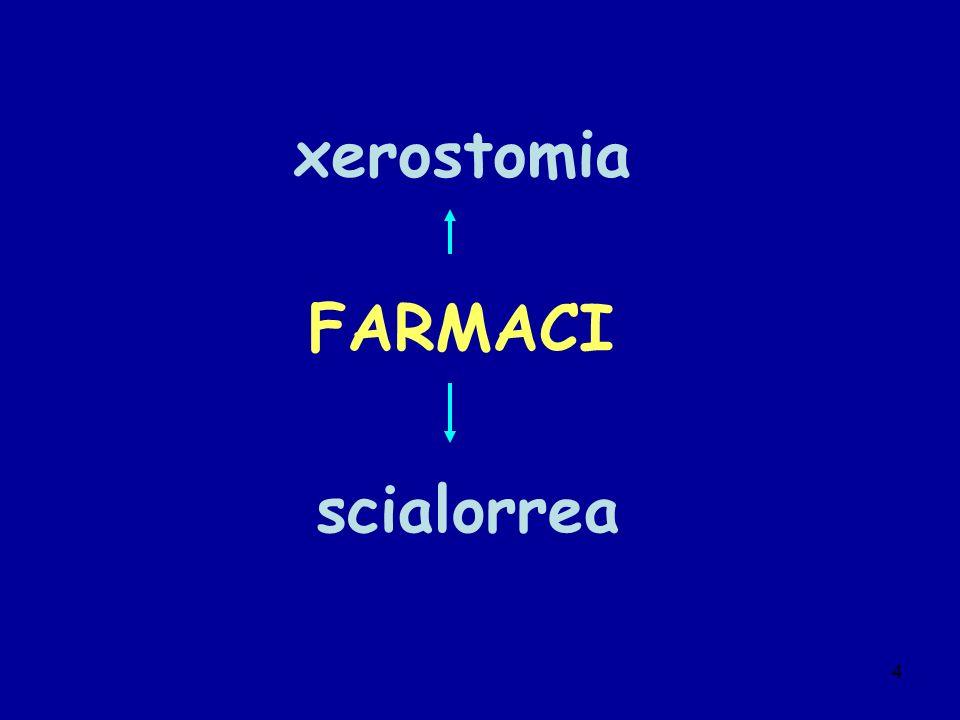 4 xerostomia scialorrea FARMACI