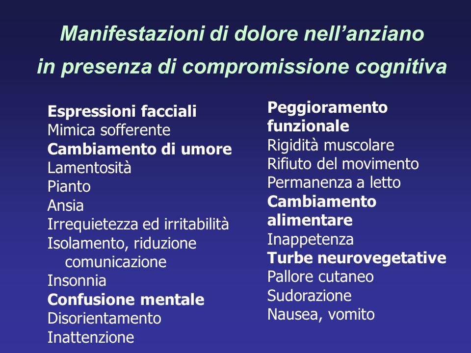Manifestazioni di dolore nellanziano in presenza di compromissione cognitiva Espressioni facciali Mimica sofferente Cambiamento di umore Lamentosità P
