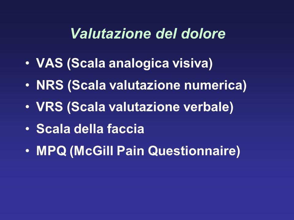 Valutazione del dolore VAS (Scala analogica visiva) NRS (Scala valutazione numerica) VRS (Scala valutazione verbale) Scala della faccia MPQ (McGill Pa