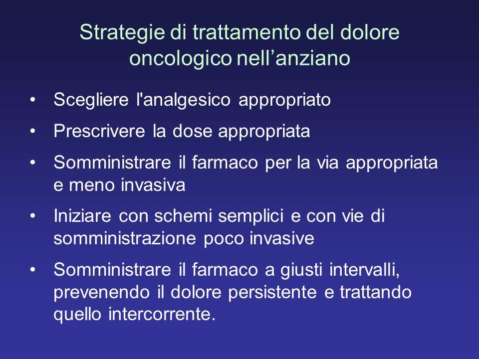 Strategie di trattamento del dolore oncologico nellanziano Scegliere l'analgesico appropriato Prescrivere la dose appropriata Somministrare il farmaco