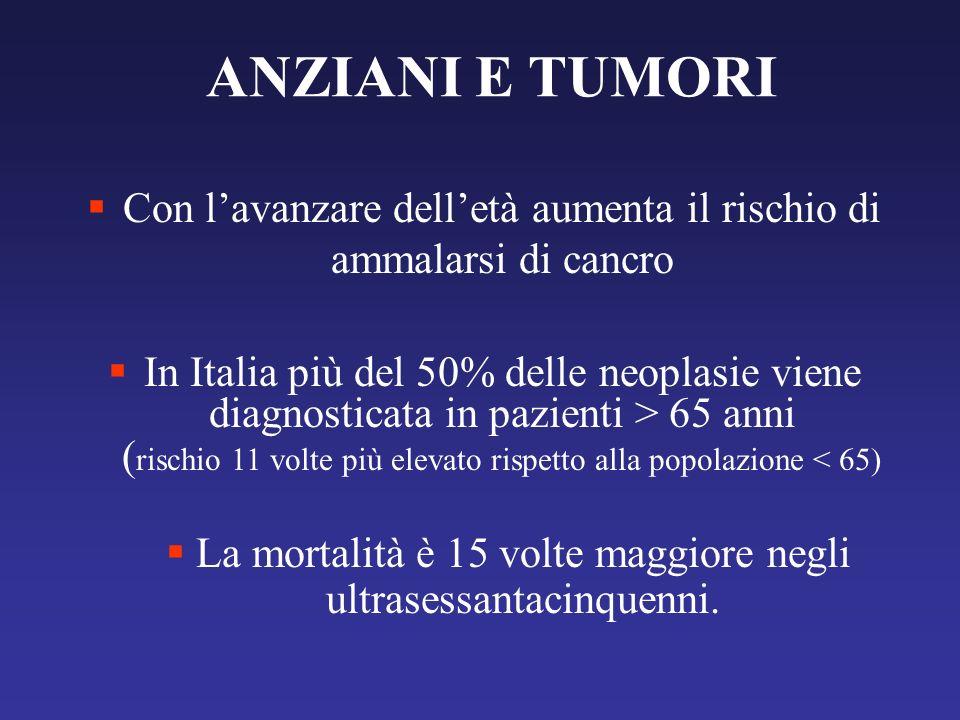 ANZIANI E TUMORI Con lavanzare delletà aumenta il rischio di ammalarsi di cancro In Italia più del 50% delle neoplasie viene diagnosticata in pazienti