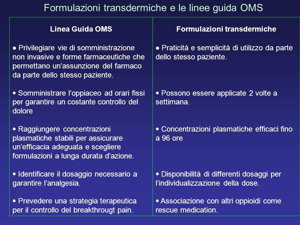Formulazioni transdermiche e le linee guida OMS Linea Guida OMSFormulazioni transdermiche Privilegiare vie di somministrazione non invasive e forme fa