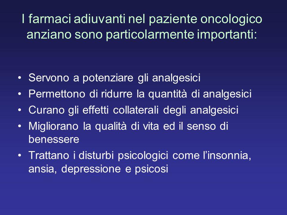 I farmaci adiuvanti nel paziente oncologico anziano sono particolarmente importanti: Servono a potenziare gli analgesici Permettono di ridurre la quan