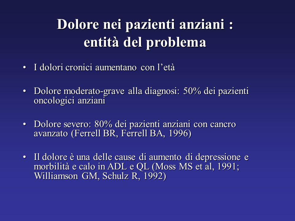 Scala Analgesica WHO a tre gradini, 1986 (WHO: Cancer pain relief, 1986) Dolore moderato FANS ± adiuvanti Dolore medio oppioidi deboli ± FANS ± adiuvanti Dolore severo oppioidi forti ± FANS ± adiuvanti 1º gradino 2º gradino 3º gradino VAS 1-4 VAS 5-6 VAS 7-10