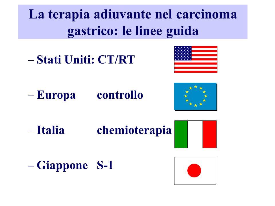 La terapia adiuvante nel carcinoma gastrico: le linee guida –Stati Uniti: CT/RT –Europacontrollo –Italiachemioterapia –GiapponeS-1